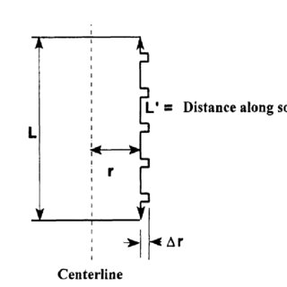 6) Schematic components of the Statnamic pile load test