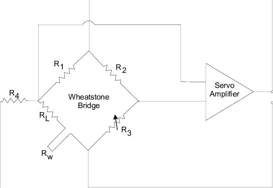 1: Scheme of Constant Temperature Anemometer (CTA