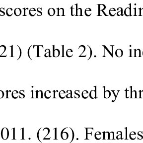 (PDF) NAEP fourth, Eighth, and Twelfth-Grade Reading