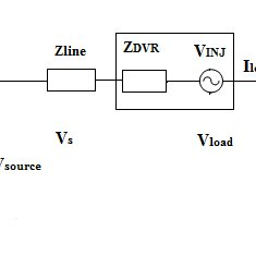 (PDF) Modeling and Simulation of a Dynamic Voltage