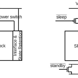 Locus of constant frequency under Dynamic Voltage and