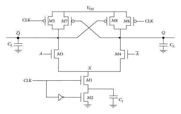 (a) Full adder schematic; (b) H-DyCML half adder schematic