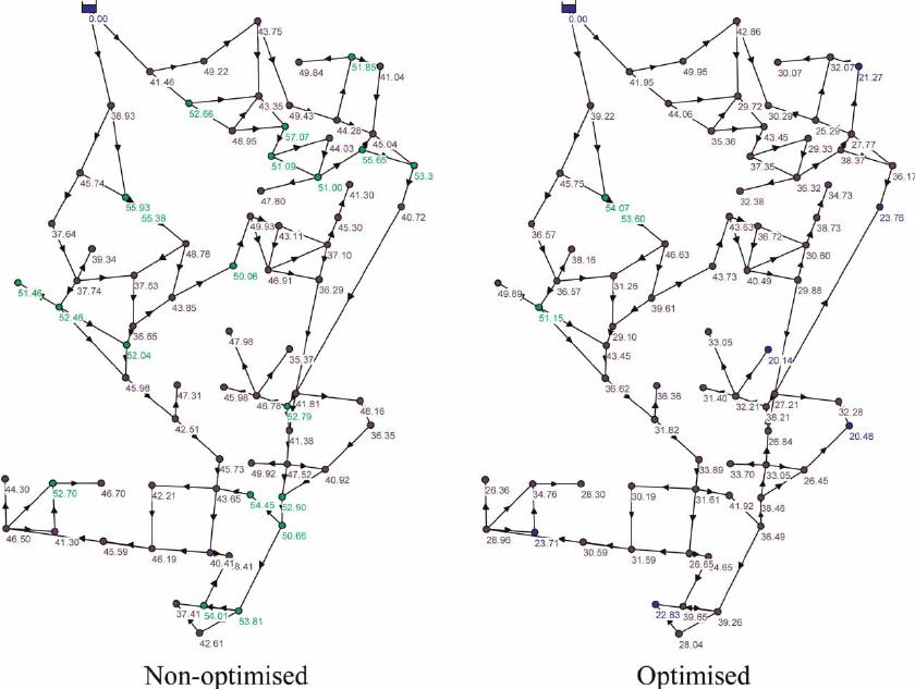 EPANET hydraulic simulation of sample network of 77