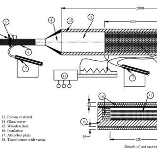 (PDF) 0HMTC311 MEASUREMENT OF VOLUMETRIC HEAT TRANSFER