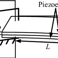 Piezo actuator based micro gripper for handling the