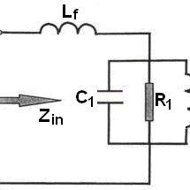 (PDF) Design of a probe-fed microstrip antenna using