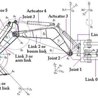 John Deere 410 Backhoe Diagram John Deere 310C Backhoe