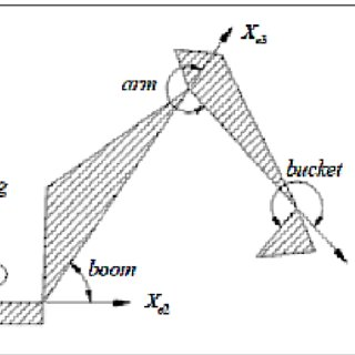 Kinematic Model for Working Mechanism of Hydraulic