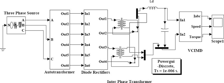 MATLAB block diagram of the proposed harmonic mitigator
