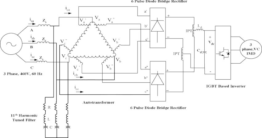 Autotransformer-based proposed 12-pulse converter-(with a