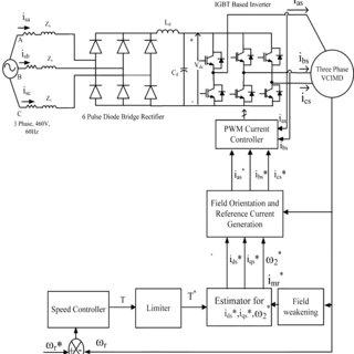 (PDF) Harmonic Mitigation Using 12-Pulse AC–DC Converter