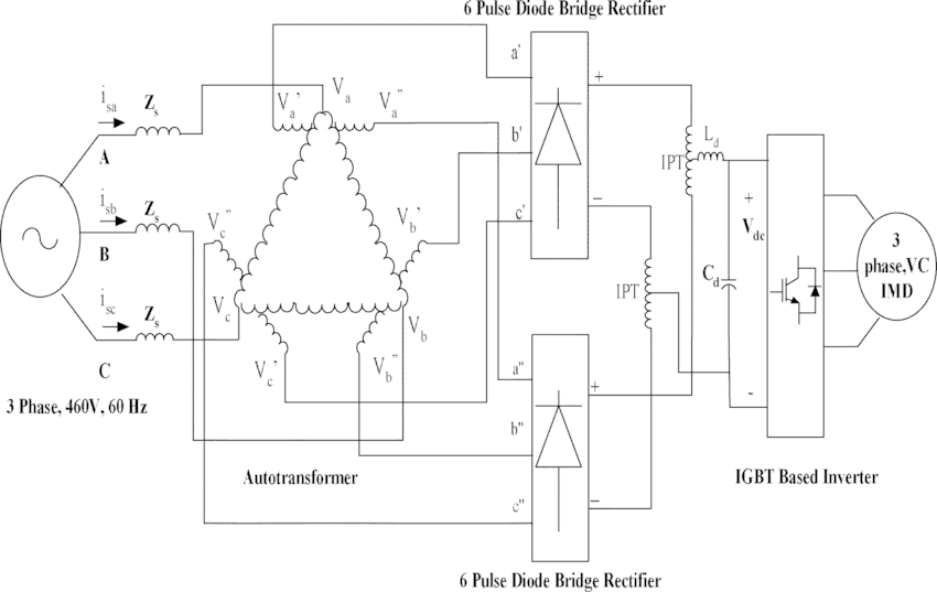 Proposed 12-pulse converter-(with a phase shift of +15 and