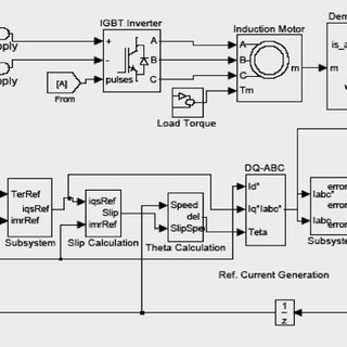 Autotransformer-based 12-pulse converter-(with a phase