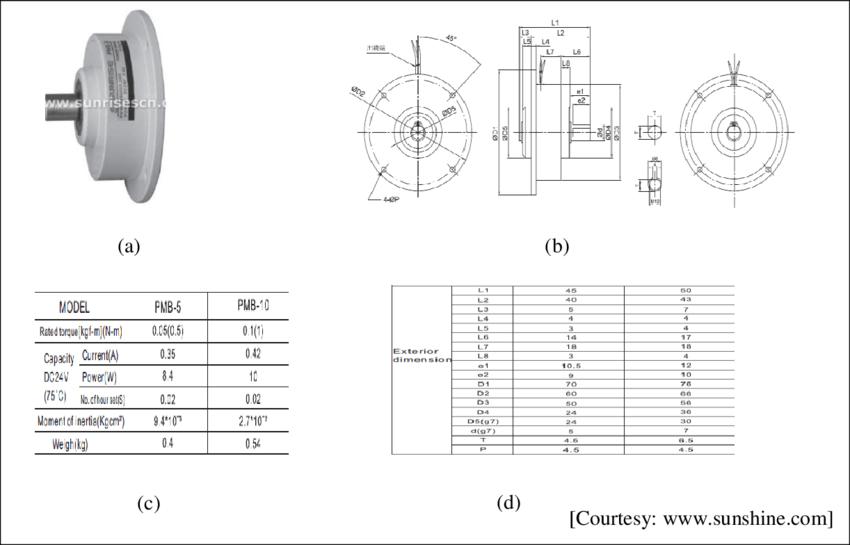 (a). Powder magnetic brake(PMB) (b)Mechanical drawing of