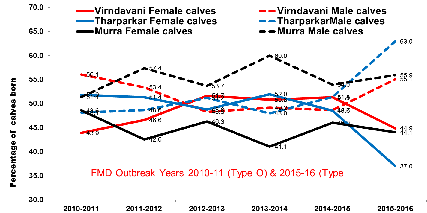 hight resolution of fmd may be cause of more male births than female births png72 95 kb