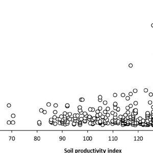 (PDF) Soil Fertility Status of Soils in Illinois