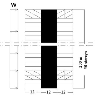(PDF) Optimum design of outrigger and belt truss systems