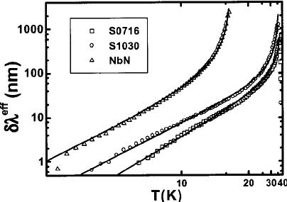 log 10 ( ␦  eff ) vs 1/ T representation of the