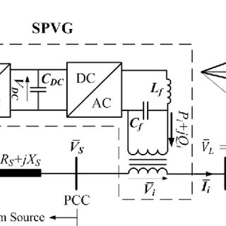 Single diode equivalent circuit of a solar PV cell [1