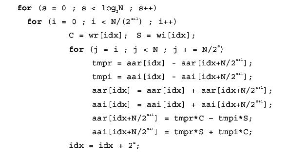 Pseudo Code of Fast Fourier Transform (FFT) Algorithm