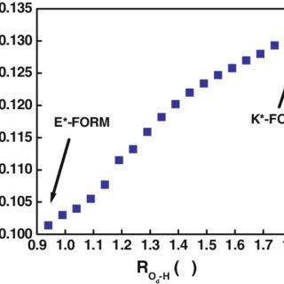 (PDF) On the Photophysics of 3,5,6-Trichlorosalicylic Acid