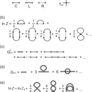 (PDF) Nonequilibrium Green's function method for quantum