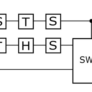(a) A schematic diagram of the chip layout of 5-qubit