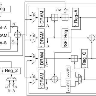 Traffic lights circuit implemented on Multimedia-Logic