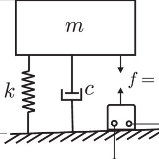 (PDF) Electromagnetic and Piezoelectric Transducers