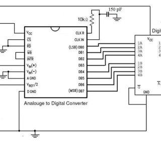(PDF) Smart charger for sealed lead acid batteries based