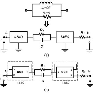 (a) Circuit symbol of the CCII. (b) Current inversion type