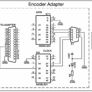 A single encoder connection to the NI 9401 DI/O module