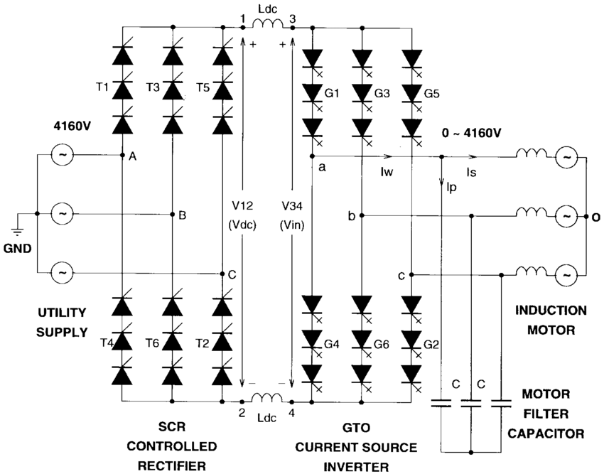 Power circuit of a typical 4160-V GTO CSI induction motor