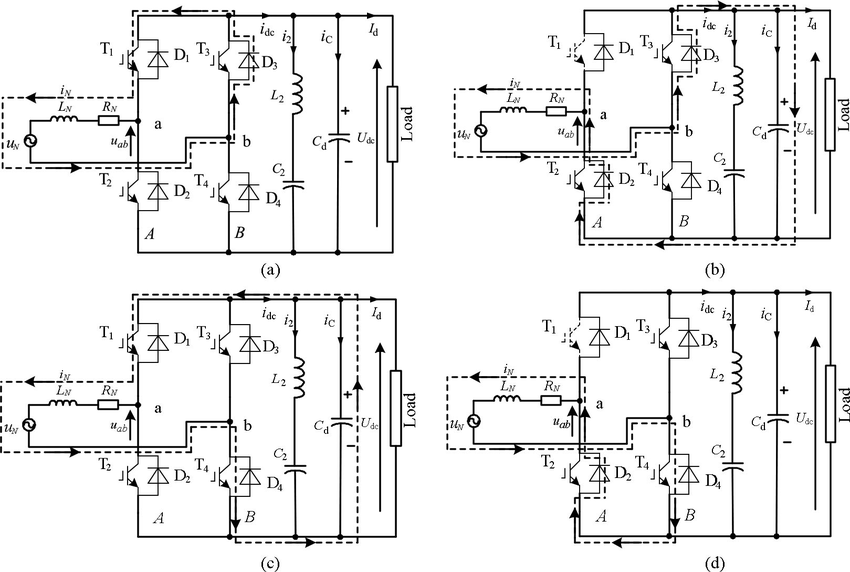 Single-phase PWM rectifier circuit topology: (a) normal