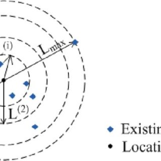 Site Classification according to Turkish Earthquake Code