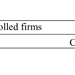 (PDF) The substantial convergence of Chinese accounting