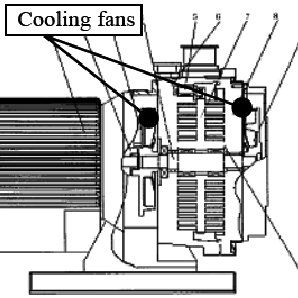 Scroll compressor with cooling holes in orbiting scroll