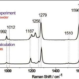 Diagram Of Experimental Research Experimental Equation
