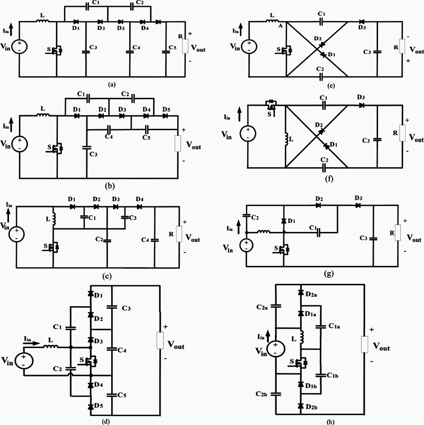 Previous high-gain dc–dc converters with single-switch