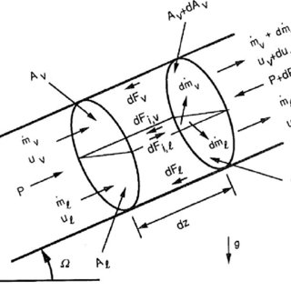 (PDF) Transient dynamic modeling and validation of an
