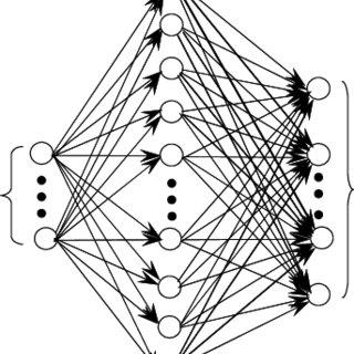 (Color online) Potential V (q) in Eq. (9) for parameters N