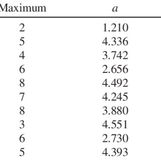 (PDF) Monte Carlo Simulation–Aided Analytic Hierarchy