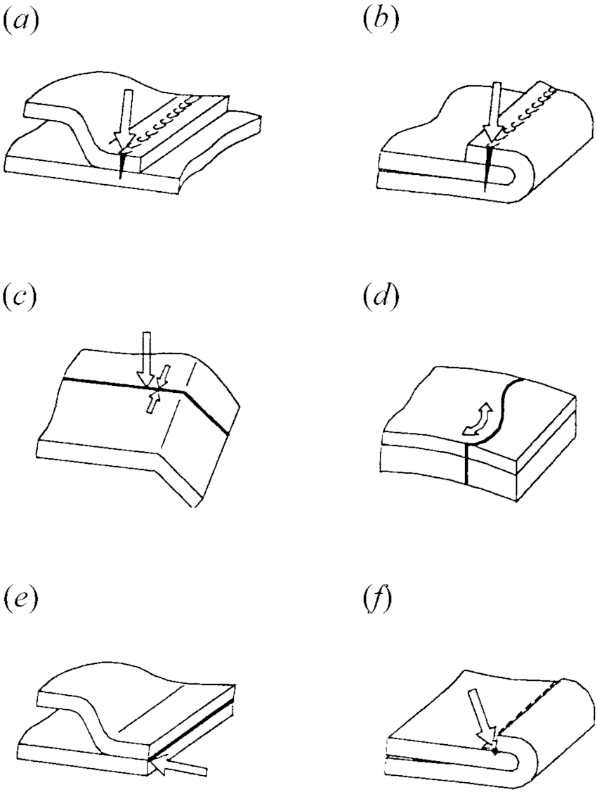 Typical laser welding joints for car body parts