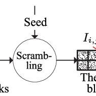 (PDF) Secure Binary Image Steganography Based on