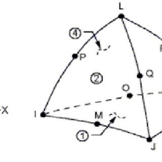 (PDF) Finite Element Analysis of Ultrasonic Stepped