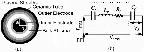 (a) schematic and (b) equivalent circuit of the