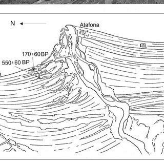 (PDF) Geology and Geomorphology of Holocene Coastal