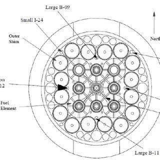 (PDF) AGR-2 Irradiation Test Final As-Run Report