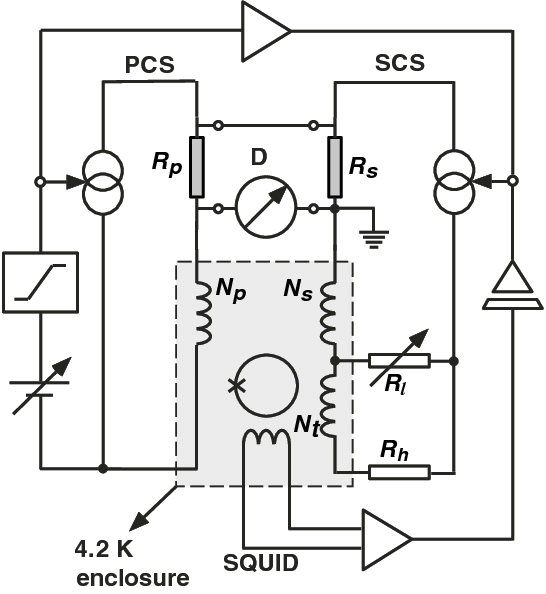 Schematic circuit diagram for a CCC bridge. The feedback