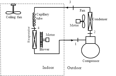 Schematic diagram of the experimental split-air